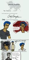 Character Meme: Cody by EmpressFunk