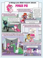 5 Things You Never Knew About: Pinkie Pie by Rated-R-PonyStar