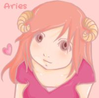 Aries by Contemplations