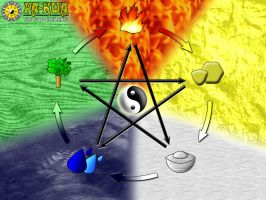 The Five Elements by PlayAirGuitar