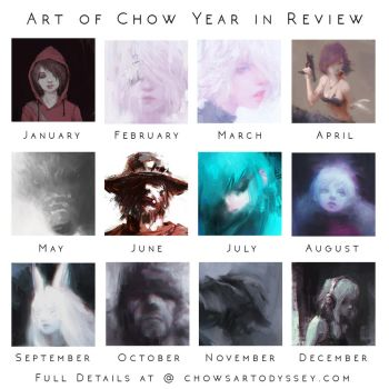 Art of Chow Summary of Art by Alex-Chow