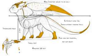 Quick Ref - Isidarth by Tuba-dragoness