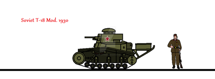 Soviet T-18 Mod. 1930 by thesketchydude13