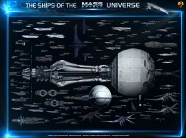 Ultimate Mass Effect Starship Size Comparison by Euderion