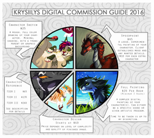 COMMISSION GUIDE 2016 (UPDATED) by Krysiilys