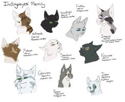 ShadowClan Family Tree- Indigoeyes by Simatra