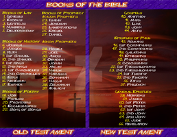 Books of the Bible by Jetta-Windstar