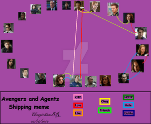 Avengers and agents shipping meme. by UsagichanBR