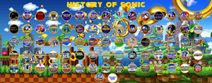 History of Sonic by froggylover66