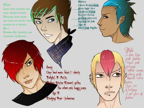Emo Boys - the beginning by platinumfrost