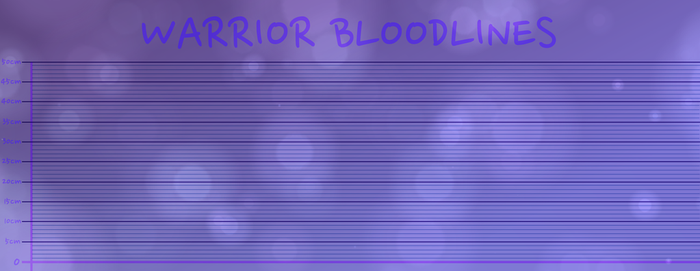 Warrior Bloodlines // Height Chart Meme! by TurtlezSoup