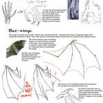 Tutorial - Dragons by Apsaravis