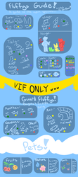 Fluffy Guide 2.0 by SpaceOreos