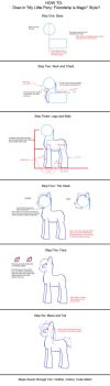 How To: Draw MLP Style by KittenTrash