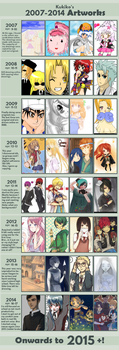 Improvement meme 2007-2014 by Kukiko-tan