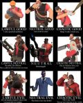 Alignment Chart-TF2 by pulchra-mortuus