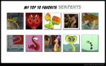 My Top 10 Favorite Serpents by JimyNawtron