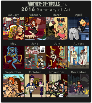 My Summary of Art 2016 by Mother-of-Trolls