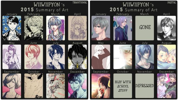 2015 Improvement Memes by Wiiwiipyon