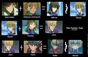a odd family tree 'yu-gi-oh' by windalchemist001