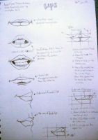 Lips Tutorial by Chief-Artist-21