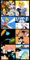 Goku and Twilight verse. Part 3 by Yordisz