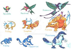 My Try at Starters by Porcubird