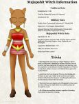 SW Witch Data: Majapahit Witches by ThanyTony