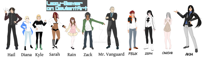 Character Banner Grand SeVen Updated by Lazy-Gamer