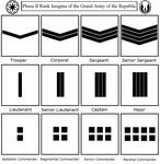 Ranks of the Grand Army of the Republic by SlingBlade87