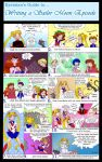 How to Write Sailor Moon by kyetxian
