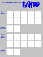 Best and Worst of Kanto - Template by GECKO-Nuzlockes