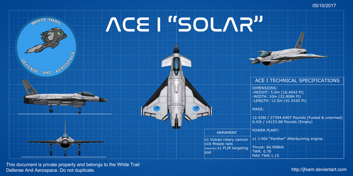 (WTDA) ACE I Solar by JFXAM