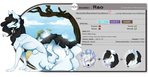 PKMNation: Rao - [100] by CatLuvsCookies