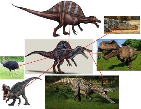 What Kind of Hybrid was the JP3 Spinosaurus by Goji1999