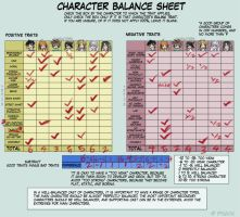 Character Balance Sheet meme by curs