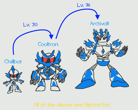 electric and ice robot fakemon line concept by italiangamer97 on