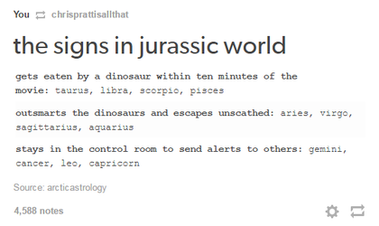 Signs in Jurassic World by unicornwaffles13