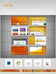 Sonye Theme for Win7 v2 by giannisgx89