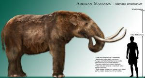 Updated mastodon by Dantheman9758