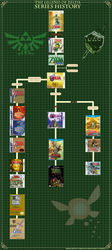 An updated official Zelda timeline by Mango-The-Magician