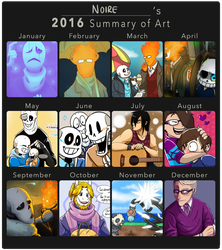 2016 Summary of Art by Noire73