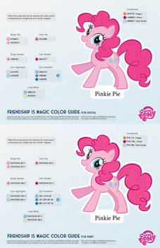 Pinkie Pie Color Guide 2.0 [UPDATED] by kefkafloyd