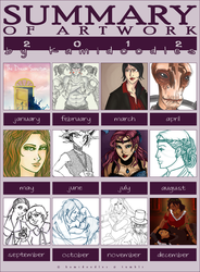 2012 Summary of Art by kamidoodles