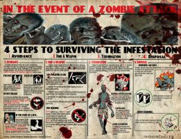 What To Do In A Zombie Apocalypse by psychoren