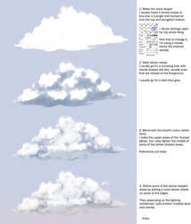Quick SAI cloud tutorial by PotatoKoko