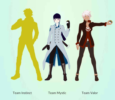 Pokemon Go Teams by SunnyXnsanity