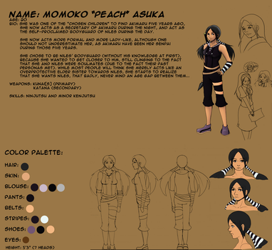 Ref Sheet: Adult Momoko by witch-girl-pilar