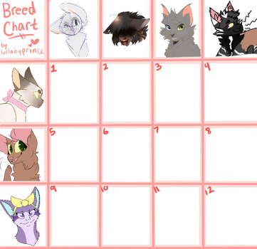 BREEDABLE CHART! (10/12 OPEN) by anxiiious