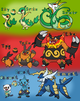 Unova Starter Pokemon Families by Tails19950